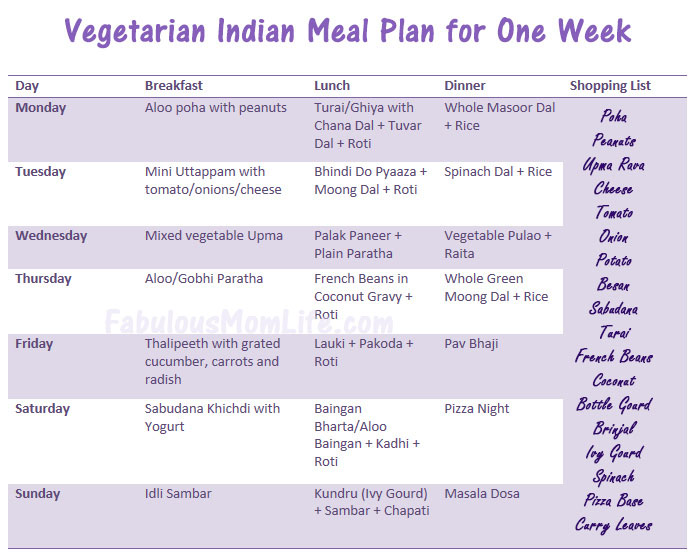 A Vegetarian Indian Meal Plan for One Week